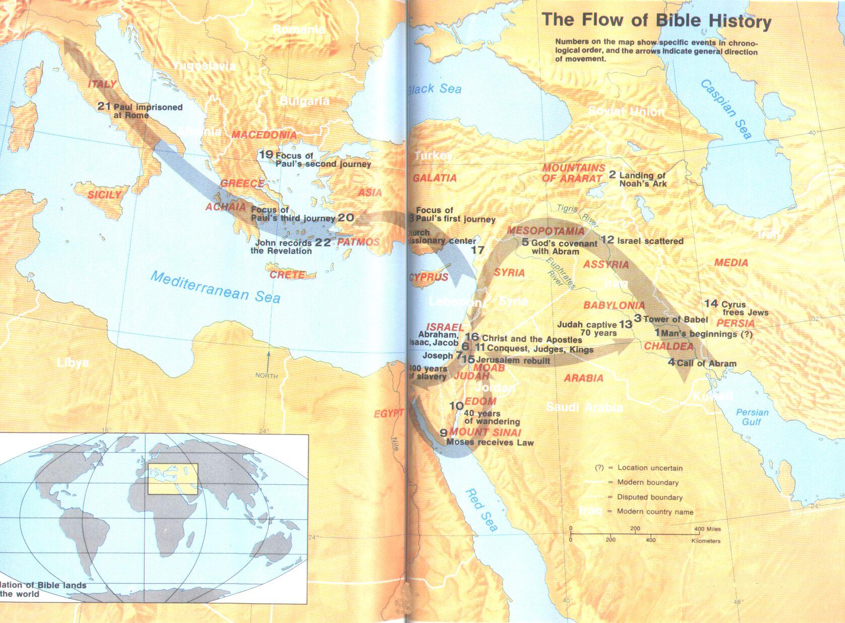Flow of Bible History